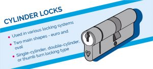 drawing of cylinder lock