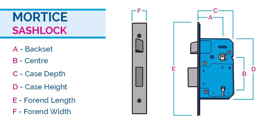 Mortice sashlock measurements
