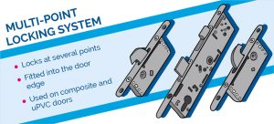 drawing of multi point locking system