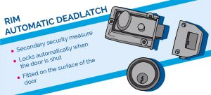 drawing of rim automatic deadlatch